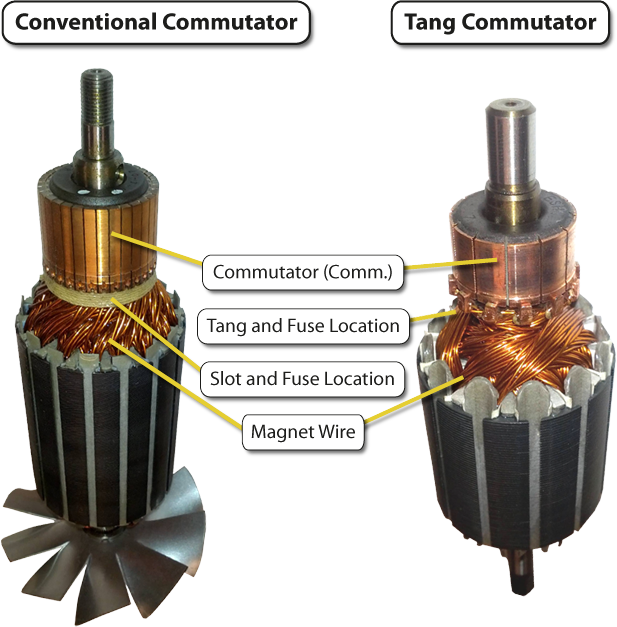 commutator tang vs conventional blog groschopp Armature Winding Diagram Pattern n a brush type electric motor the commutator is the rotating \u201cswitch\u201d which connects the Rotor Wiring Diagram